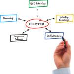 Innovative cluster