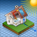 solar panel for hot water